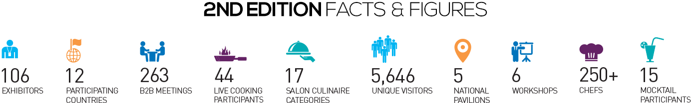 second edition facts and figures